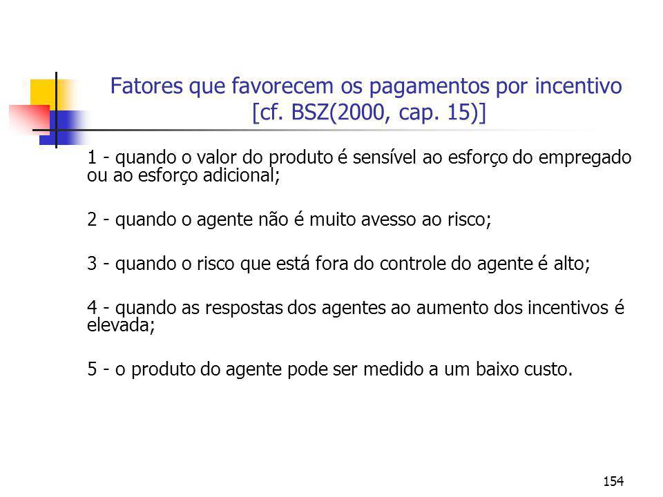 Fatores que favorecem os pagamentos por incentivo [cf. BSZ(2000, cap